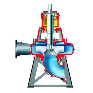 Flowserve MF MFC MFV pump